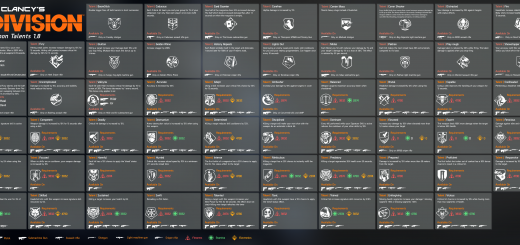 The Division 2 Specializations - Division 2 tracker